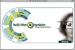 Pacific Vision Foundation