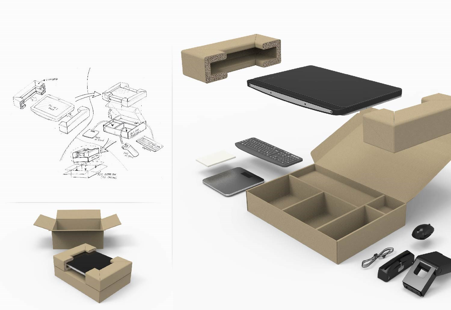 Sustainable Packaging for Dell