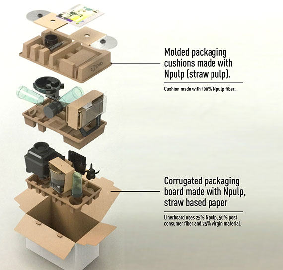 Sustainable Packaging Made from Straw